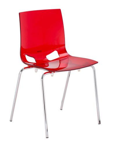 Centrum krzeseł