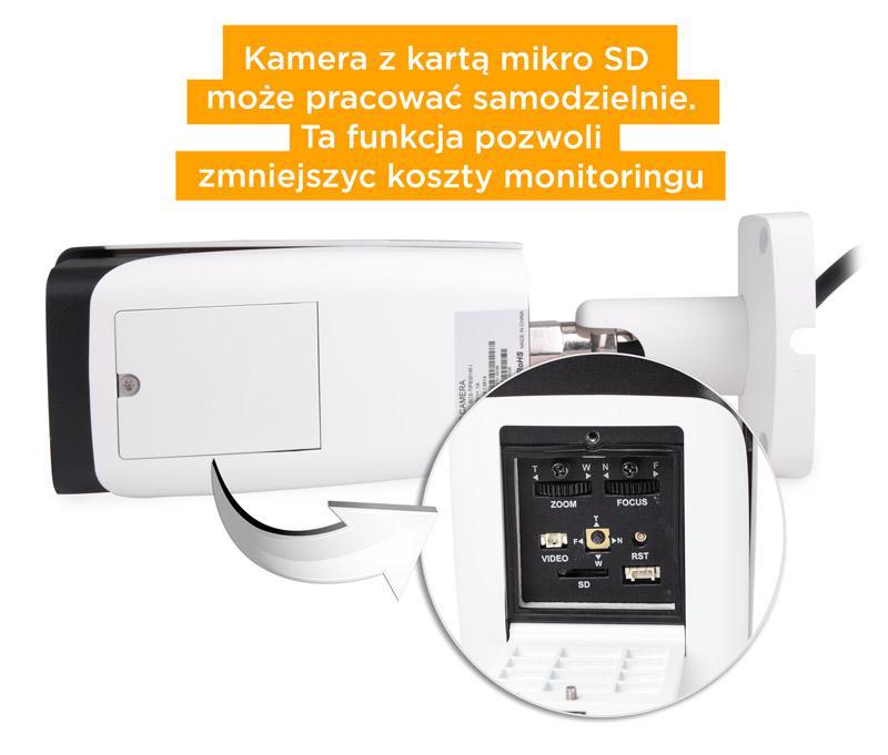 Kamery IP z kartami SD