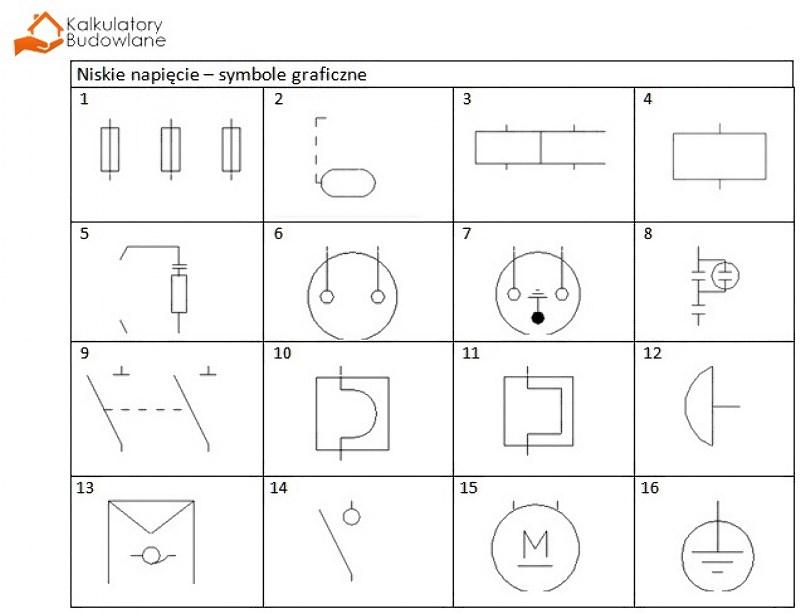 Niskie napięcie - symbole elektryczne