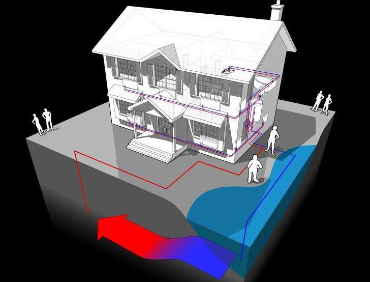 Wody gruntowe na działce mogą mieć wysoki poziom. Należy sprawdzić poziom wód gruntowych przed budową domu.