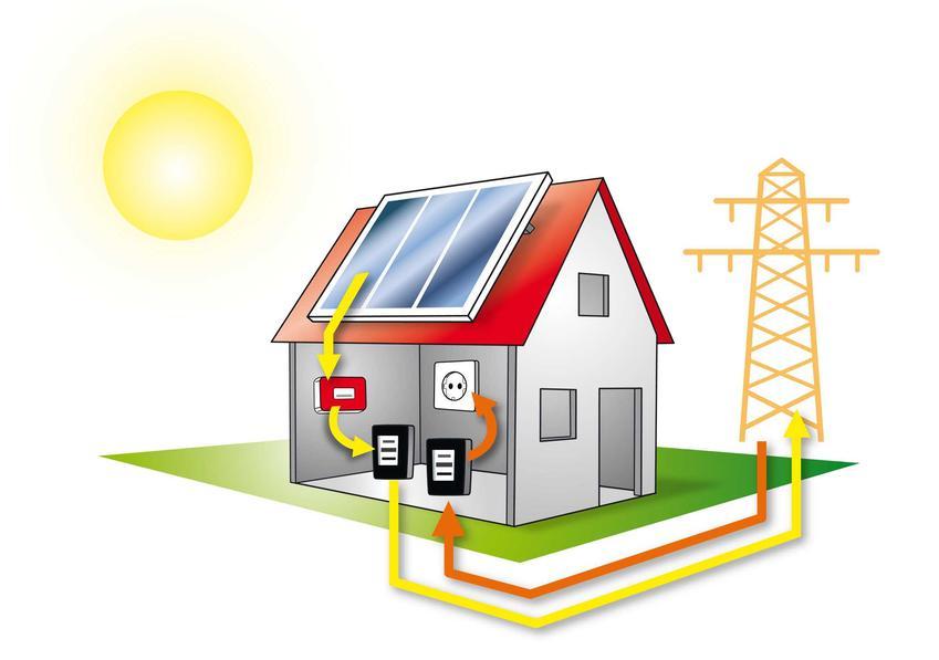 Montaż fotowoltaiki to najlepszy sposób na zmniejszenie rachunków za prąd. Opłacalność jest duża, a rozwiązanie zbiera naprawdę świetne opinie.
