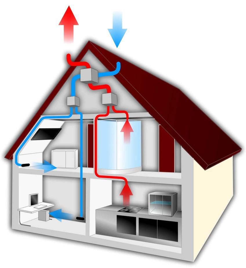 Rekuperacja i jej schemat w domu jednorodzinnym oraz odpowiedź na pytanie, ile prądu zużywa rekuperator