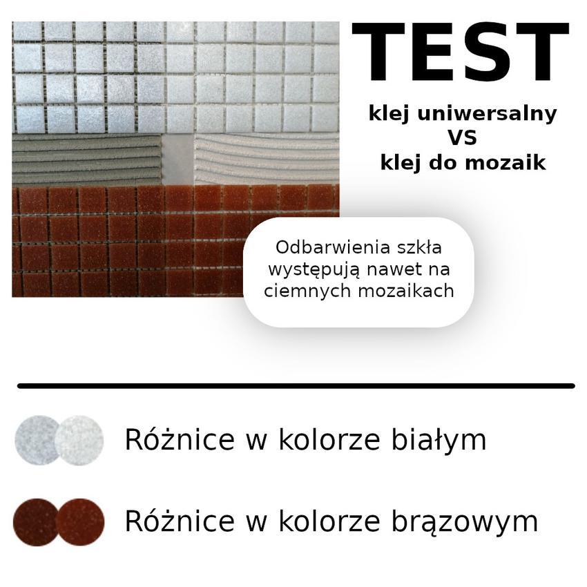 Mozaika szklana – Pułapki podczas montażu
