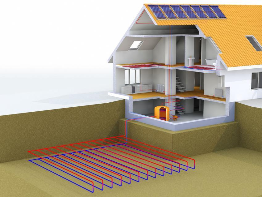 Instalacja geotermalna na schematycznym rysunku oraz ogrzewanie geotermalne i jego koszty