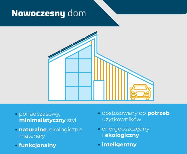 Infografika panele fotowoltaiczne