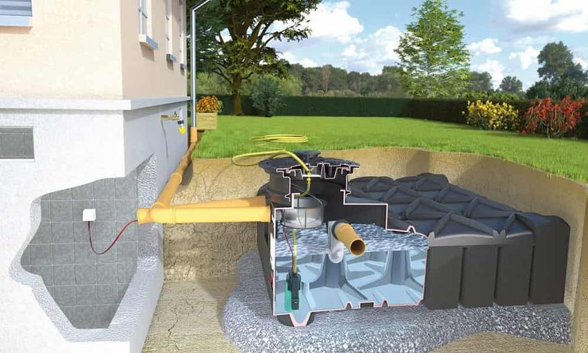 Do czego wykorzystywać wodę deszczową ze zbiorników na deszczówkę?