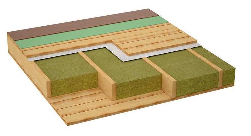 Podłoga na gruncie, czyli zastosowanie bardzo niskiej podłogi od razu na gruncie krok po kroku, a także wykonanie i ocieplenie