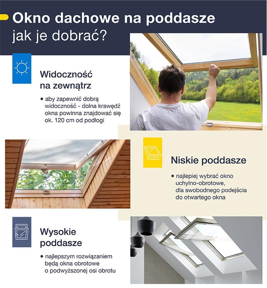 Jak dobrać okno dachowe na poddasze - infografika