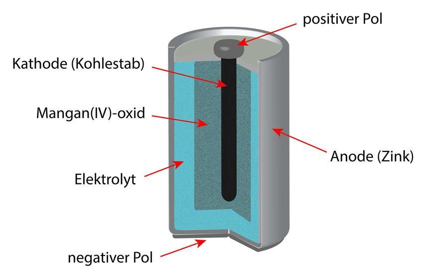 Wymiana anody magnezowej jest konieczna co kilka lat. Anoda magnezowa zużywa się, dlatego należy co jakiś czas wymienić ją na nową.