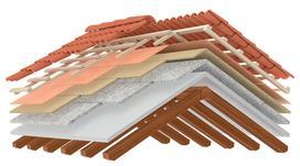 Jak wykonać ocieplanie dachu krok po kroku - materiały, montaż, ceny